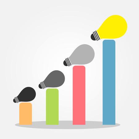 cartoon light bulb: idea bulb and graph up