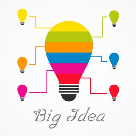 idee gl�hbirne: gro�e Idee Gl�hbirne Mix von kleinen Idee Gl�hbirne