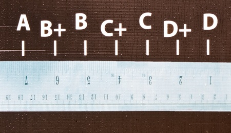 Letters and characters ruler indicates the level of learning photo