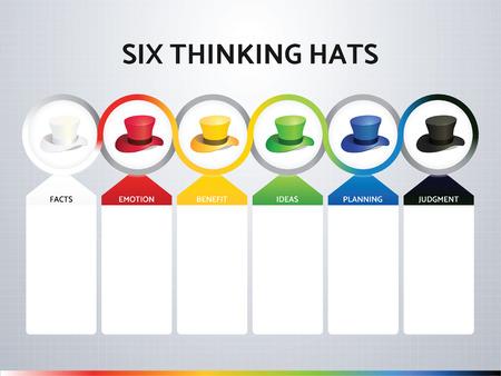 Ilustración de seis colores sombreros, un moderno sistema de pensamiento por un negocio Ilustración de vector