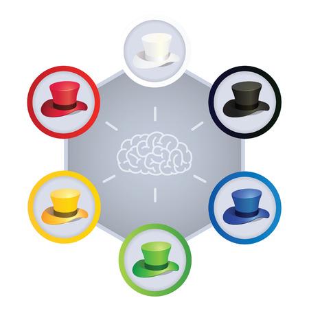 Illustratie van de zes kleuren Hoeden, een modern systeem van Thinking for Business