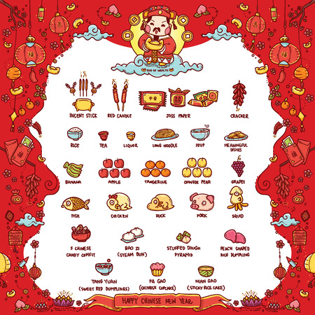 富の中国の神のベクトル イラストは、旧正月に提供する犠牲を崇拝しました。中国語のテキストは、「幸運」を意味します。落書きスタイル。