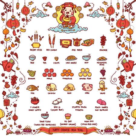 """Vector illustratie van de Chinese God van rijkdom aanbeden Offers offeren op Chinees Nieuwjaar. De Chinese tekst betekent """"Geluk"""". Doodle stijl."""