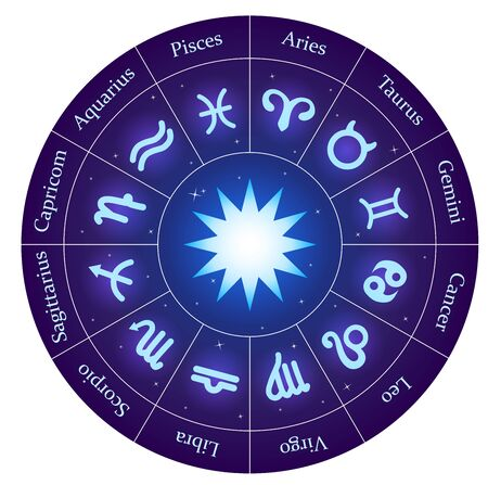 Vector Zodiac circle in blue and purple colors with cosmos. Stars and lights. Astrology symbols with latin names