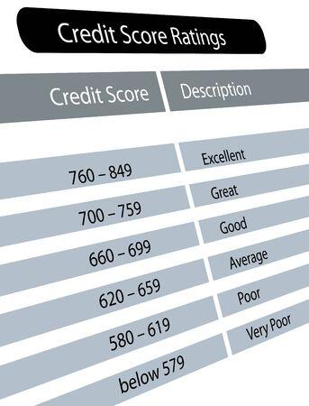 evaluacion: Gr�fico de rango de puntuaci�n de cr�dito con descripci�n