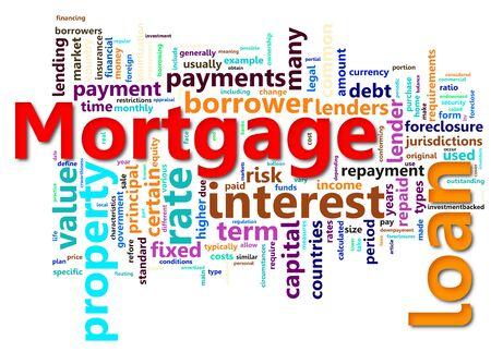 Wordcloud bevat woorden gekoppeld aan hypothecaire