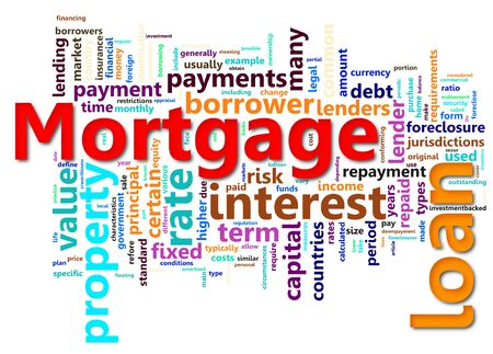 mortgage rates: Wordcloud contains Words related to mortgage