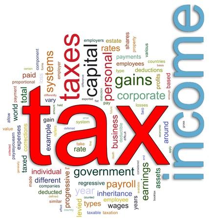 renta: Palabras en un wordcloud relacionados con el impuesto sobre la renta