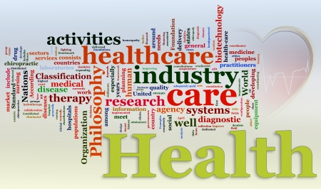 Words in a wordcloud of Healthcare