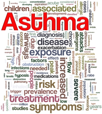 disease prevention: Illustration of Wordcloud related to word asthma