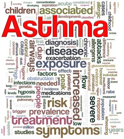 asma: Ilustración de wordcloud relacionada con el asma palabra '