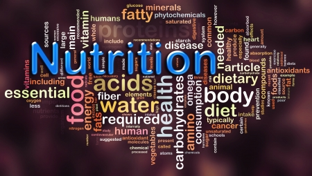 Wordcloud representing words related to nutrition.