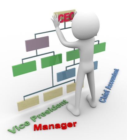 hierarchy: 3d man filling blank organizational chart  Stock Photo