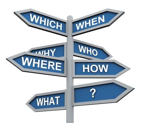 onbeantwoorde: 3d verkeersbord van verschillende vragen wrods