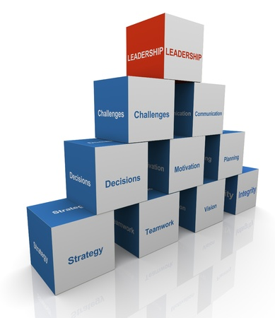 3d pyramid cubes of words related to text  Stock Photo - 10676963
