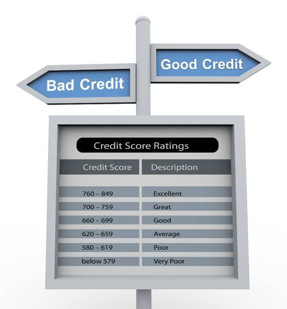good or bad: 3d road sign of text good credit and bad credit with chart of credit score range