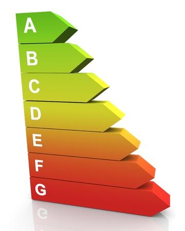 3d render of energy efficiency rating  Stock Photo - 10743754