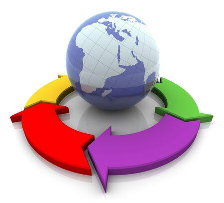 mapa de procesos: 3d circular diagrama de flujo y el mundo. Concepto de negocio global Foto de archivo