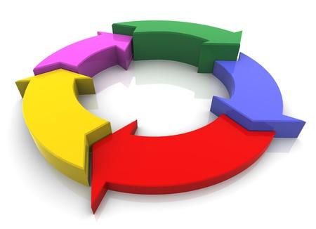 loops: 3d colorful reflective circular flowchart diagram
