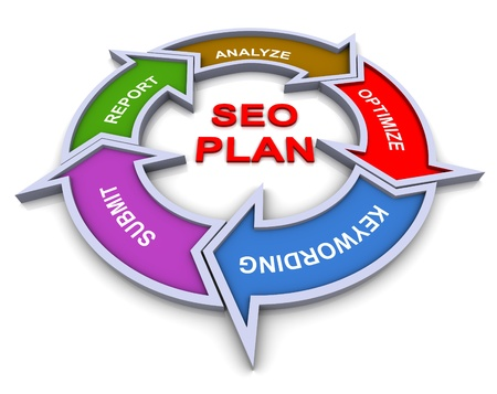 search engine marketing: 3d colorful flow chart diagram of seo plan (search engine optimization)