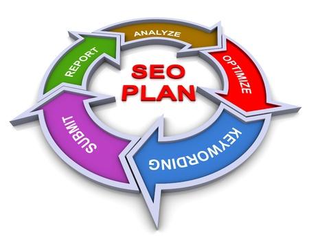 classement: 3d diagramme color� organigramme du plan de SEO (optimisation pour moteur de recherche)