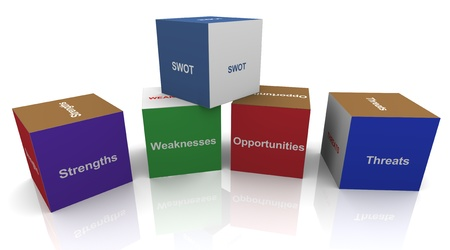 design process: 3d render of text boxes of swot (strengths, weaknesses, opportunities, threats) Stock Photo