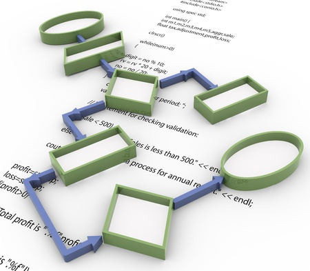 programming code: 3d render of basic program flow chart on the background of computer code snippet.