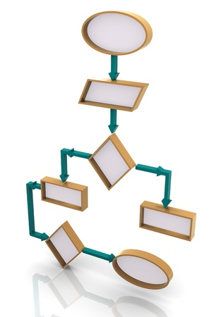 basics: 3d render of basic program flow chart Stock Photo