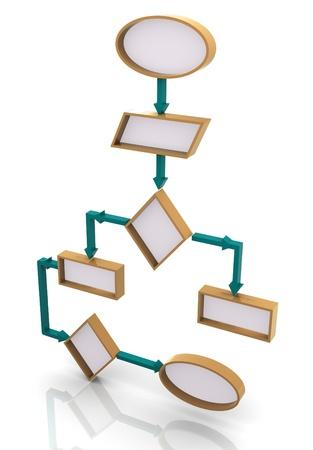 3D render van basisprogramma stroomschema