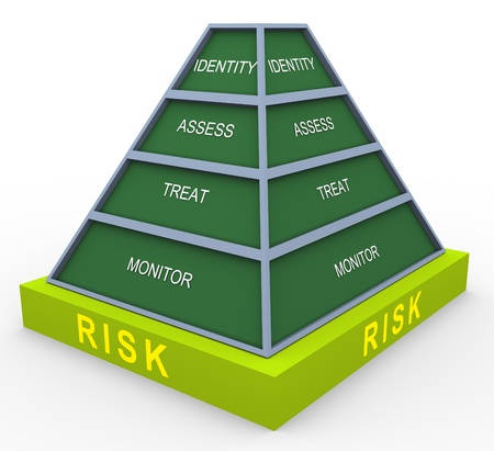 action plan: 3d render of risk pyramid