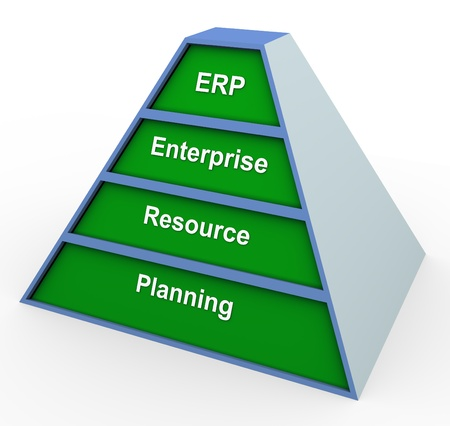 enterprise resource planning: 3d render of erp (enterprise resource planning) pyramid