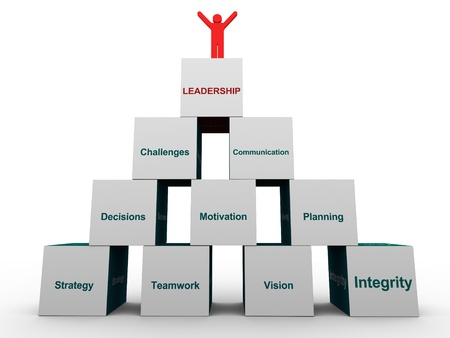 3d render of leader on the top of leadership text boxes pyramid Stock Photo - 11410777