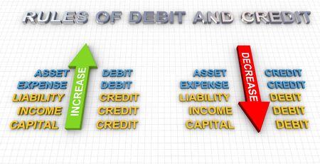 registros contables: 3d hacer de las normas de crédito y débito