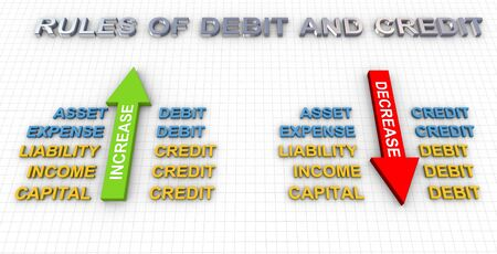 auditing: 3d render of rules of debit and credit