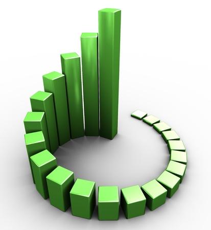global economy: 3d render of green circular progress bars
