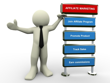 affiliation: 3d render of businessman with affiliate marketing process