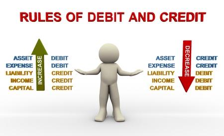 registros contables: 3d del hombre con las reglas de la ilustración de débito y de crédito en 3D de carácter humano Foto de archivo