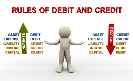 classifying: 3d render of man with rules of debit and credit  3d illustration of human character