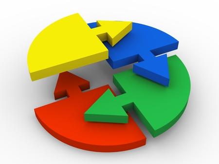 diagrama de flujo: 3d de la flecha gráfico circular