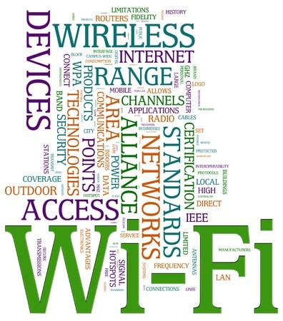 zone: Illustratie van wordcloud met betrekking tot woord wi-fi. Stockfoto