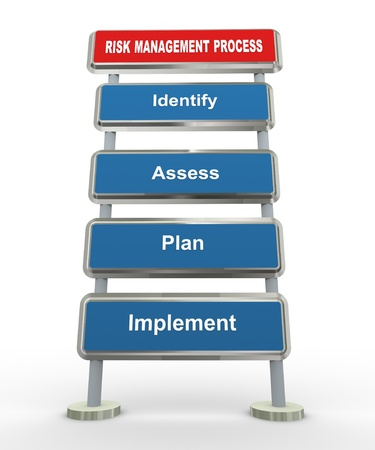 risk management: 3d render of risk management process  Stock Photo