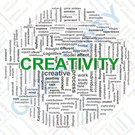 Illustration of creativiy Worldcloud in circular shape design Stock Illustration - 14296000