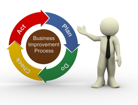 quality management: 3d illustration of businessman with circular flow chart representing business improvement process.