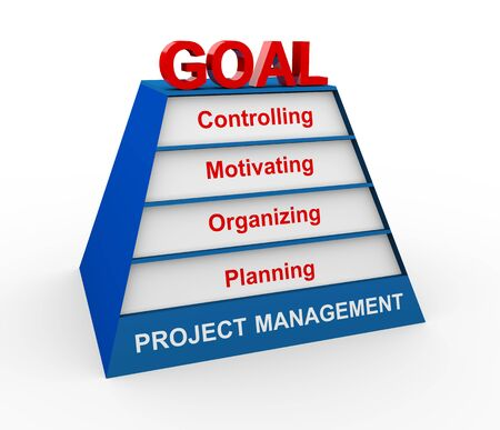 project management: 3d render of pyramid, representing objectives of project management for achieving goals.