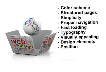 tcp: 3d rendering of sphere and open cube wordcloud word tags representing concept of effective web design