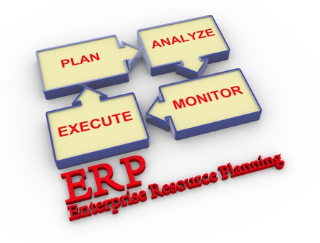execute: 3d render of process cycle of erp enterprise resource planning  Stock Photo