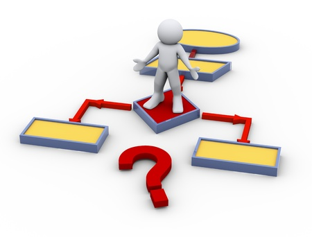 3d render of person in doubt about decision standing on if symbol of flow chart