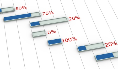 project deadline: 3d render of closeup of gantt progress chart progress in percentage
