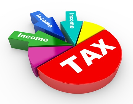 taxation: 3d render of closeup of tax and income pie chart arrow. concept of heavy taxation