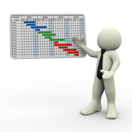 project management: 3d render of businessman presenting business project gantt chart. 3d illustration of human character.